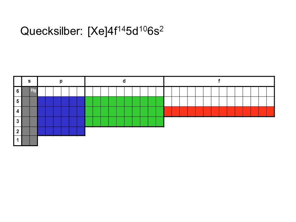 Quecksilber: [Xe]4f145d106s2 s p d f 6 Hg 5 4 3 2 1